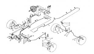 Трубопровозы системы тормозной