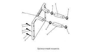 Радиатор интеркуллера