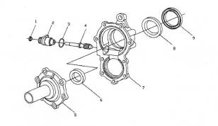 Крышки КПП, привод спидометра